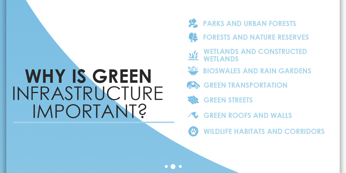 Why is Green Infrastructure Important